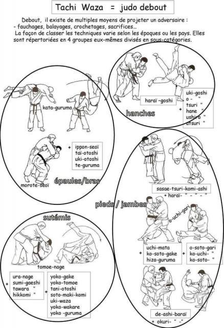 TACHI WAZA = Judo debout