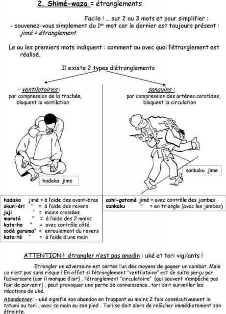 Shimé Waza=étranglements